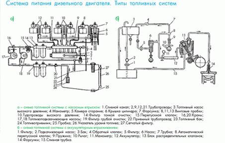 18 (двигатель ЗИЛ-130).